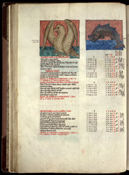 The Eagle and Dolphin, in a Collection of Astronomical Treatises and Tables